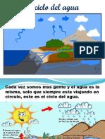 El ciclo del Agua 4°basico.