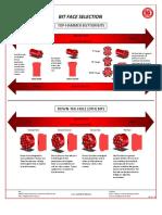 Bit Selection Guide Flyer En