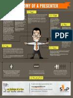 presenter-anatomy.pdf