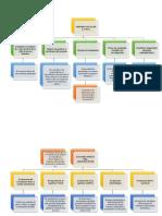 mapas de pediatria practica.docx