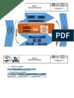 1. Mapa de procesos GLOBAL DE TRASLADO (1).docx