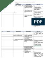 Revisi Daftar Pemilihan Kompetensi Sdm Po Dan Materi Ajar Tingkat Puskesmas Lotim 123