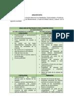 matriz dofa de ases mantenimiento (1).docx