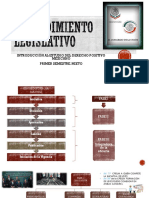 PROCEDIMIENTO LEGISLATIVO.pdf