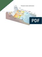fuentes sedimentarias.docx
