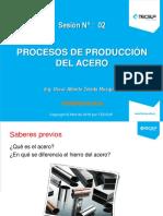 Diapositivas_Sesión 02_Producción de Acero.pptx