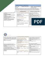 planificación cuarto matemática 1° unidad.docx