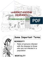 Communicable Diseases Chain of Infection