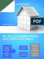 Derecho Civil Familia