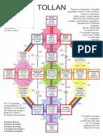 Arquetipos de Tollan.pdf