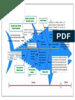 Diagrama Espina de Pescado.docx