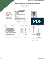 Sandeep Receipt