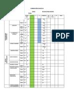 TABLA CORRECCION   EVALUA 0- AL 8 (1).docx