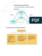 PRINCIPALES DECISIONES EN OPERACIONES.docx