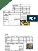 PORTAFOLIO COCINA-convertido-convertido.docx