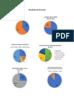 Resultados de Encuesta.docx