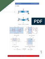 CHAPTER 5_SHEAR FORMULA.pdf