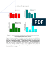 Análisis de las deflexiones máximas en las vigas preparadas.docx