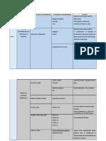 AGUA-CONTAMINANTES.docx-CONTAMNINACIÓN-2 (2).docx
