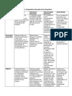 Cuadro comparativo, diferencias y analisis.docx
