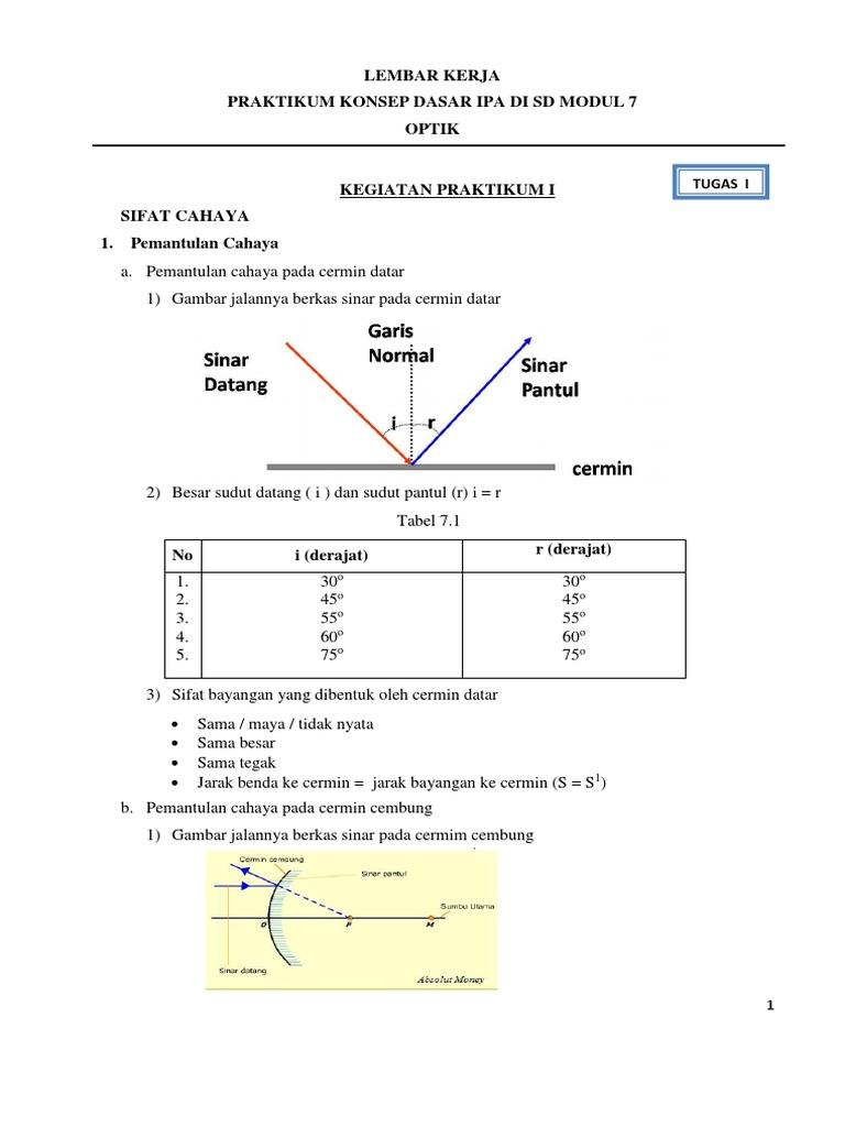 Laporan Praktikum Ipa Modul 7 Lensa Cembung Dan Cermin ...