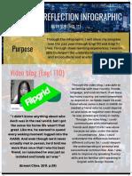 capstone reflection infographic f