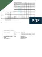 Moisture Methods for Fertilizer