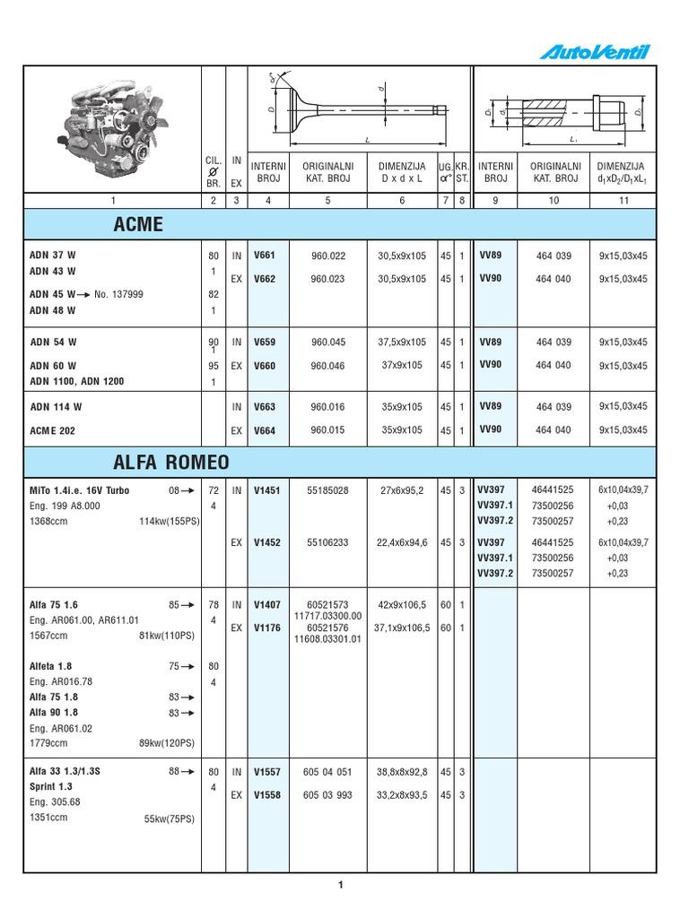 KAT VW PASSAT 1.6 1.8 T 20V 2.0 75 85 96 110KW Variant ALZ ANB AWT ALT 00-05