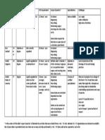 Comparison-table.docx.pdf