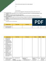 Lampiran Bramantio PPL 1.pdf
