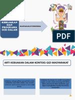 Ppt Kebijakan Dan Programa Gizi Dalam Masyarakat Indonesia