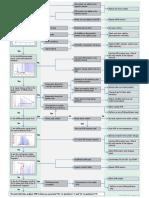 111.Quality Control Flowchart v01 CSM.qual 001
