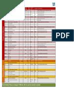 Module TS FPSO 2016 Web