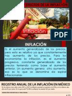 Causas y efectos de la inflación