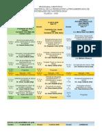 Programa Cientifico Flasca 2010 Ultimo Para Imprenta