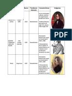 Matriz Literaria