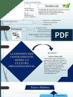 Leovaldo-diego-presentación de Gestion de Conocimiento
