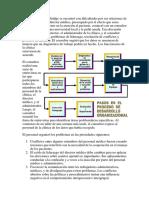 Casos de Desarrollo Organizacional