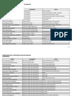 Componentes Observatorio.pdf