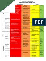 Perfil de Fortalezas y Oportunidades de Mejoras - 2014.pdf
