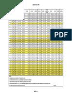 Tabela Jardim Dos Ipes Fevereiro 2019