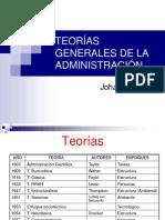 2da Clase Principios Administrativos