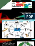 Presentación1 GESTION DE RECURSOS HUMANOS.pptx