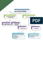 ECOSYSTEMS.docx