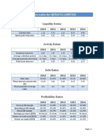 5_year_ratio_analysis_for_RENATA_LIMITED.pdf