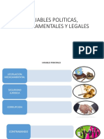 Variables Politicas, Gubernamentales y Legales