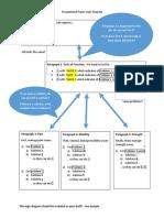 paper logic diagram and example