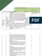 PLANEACION PEDAGOGICA PILAR DEL ARTE.docx