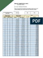 Tarifas de Registros Publicos 2019