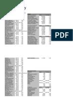 Selected Global Stocks - April 24 2019